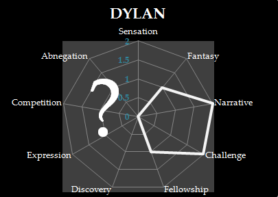 Dylan Radar Partial