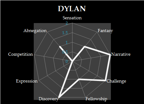 Dylan Radar